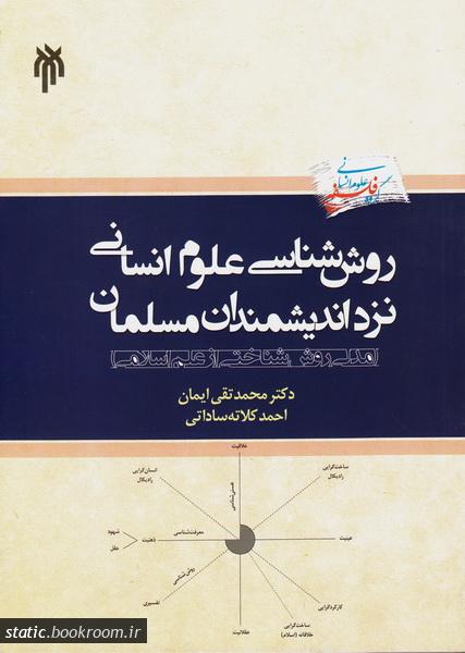 روش شناسی علوم انسانی نزد اندیشمندان مسلمان (ارائه مدلی روش شناختی از علم اسلامی)