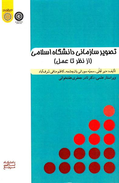 تصویر سازمانی دانشگاه اسلامی: از نظر تا عمل